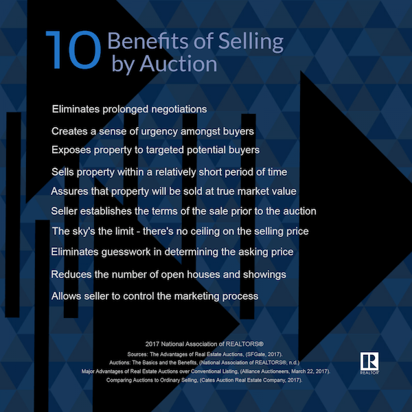 Need to sell my house fast: benefits of selling by auction