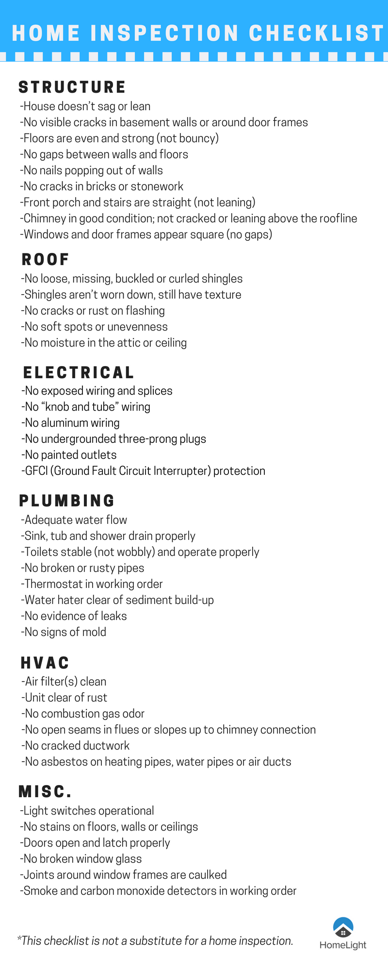 HomeLight Home Inspection Checklist