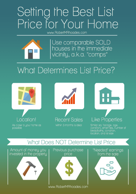 what can a real estate agent do price home