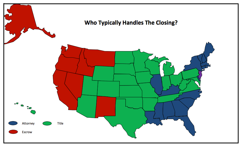 A map explaining who handles the closing statement in house sales.