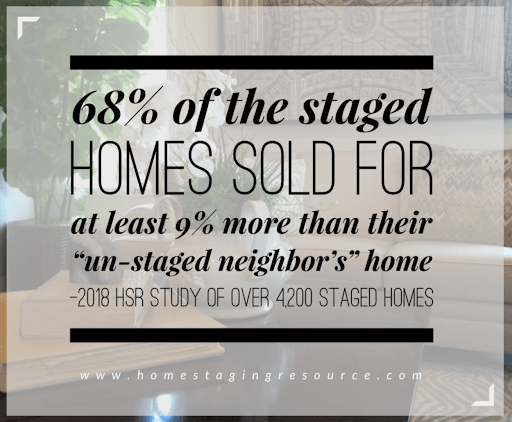 An infographic showing the benefit of staging your house.