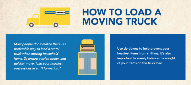 An infographic used to explain moving hacks.